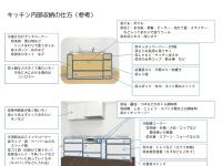キッチン内部の収納の参考例をプレゼンシートにしてお渡ししました。
