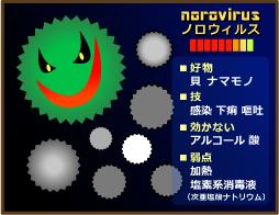 ノロウィルスのイラスト