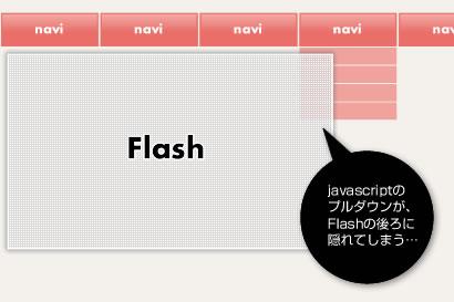 IEでjavascriptのプルダウンがFlashの背景に隠れるエラー
