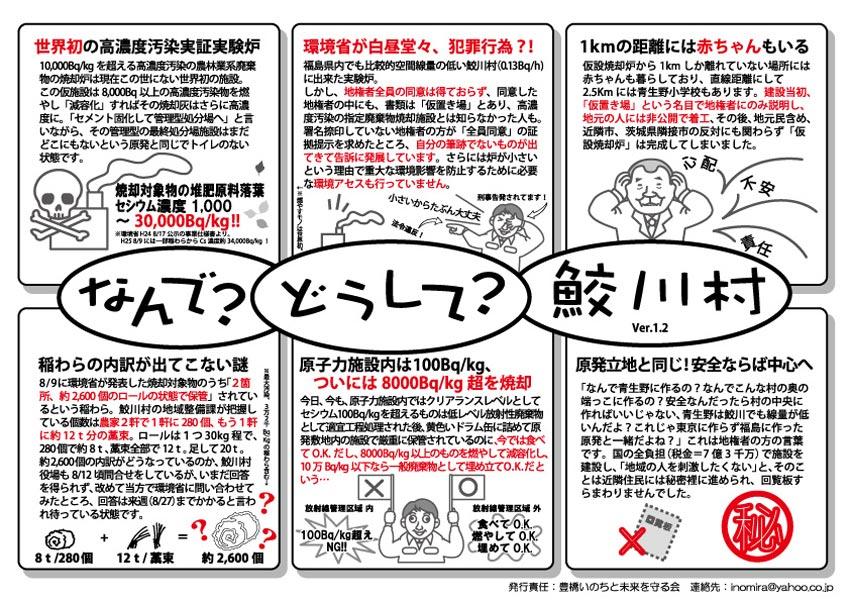なんで?どうして?鮫川村Ver.1.2