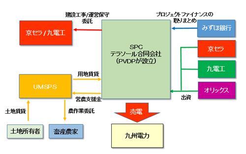 0602_nobi01.jpg