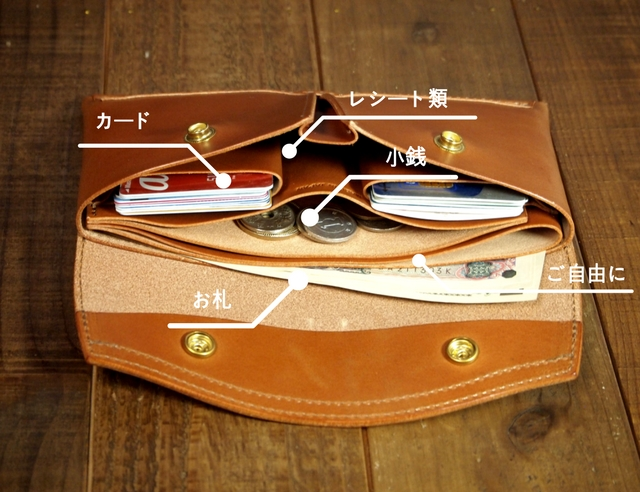 ハンドメイドの革の財布