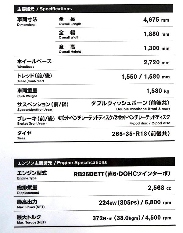 日産 スカイライン ニスモ GT-R LM Nissan Skyline NISMO GT-R LM 1995 ...