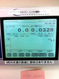 放射性物質測定