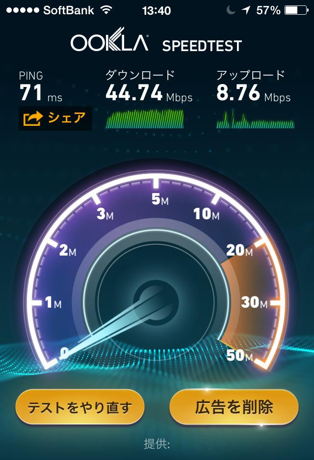 モバイルルーターw01通信速度
