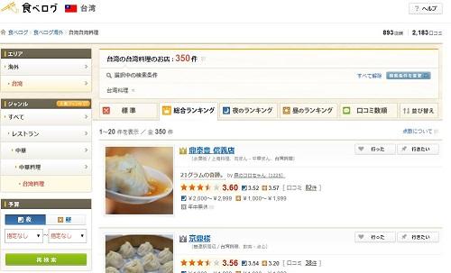 食べログ台湾