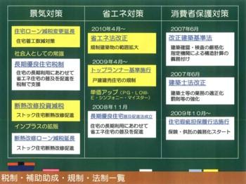 7月度「さいたまダントツSW会」開催