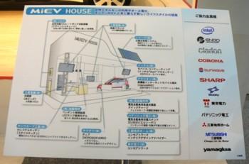 電気自動車の蓄電池を住宅で利用するコンセプト・ハウス2