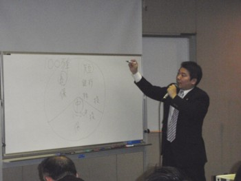 2010年 さいたまダントツSW会総会4
