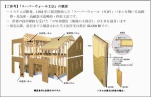 「長期優良住宅先導的モデル事業」対応中