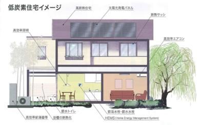 低炭素建築物認定制度