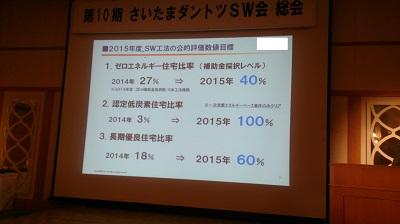 「第10期さいたまダントツSW会総会」開催!