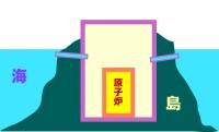 原子力発電所・未来図