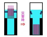 原子炉・未来図