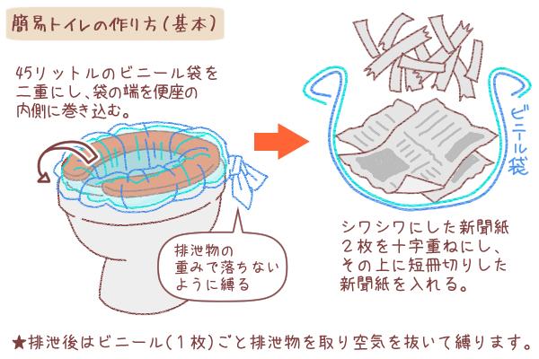 簡易トイレの作り方