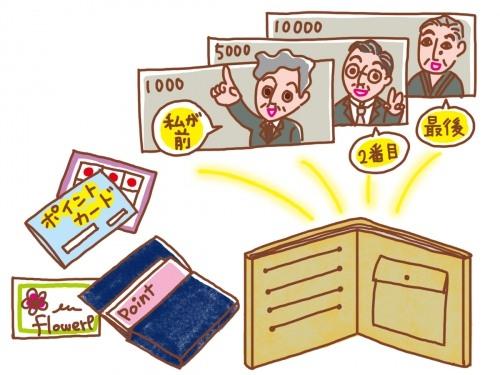 実用イラスト,ビジネスイラスト,All About WEBマネー連載6「お金持ち財布の作り方!片づけベタのための整理術」コラムイラスト
