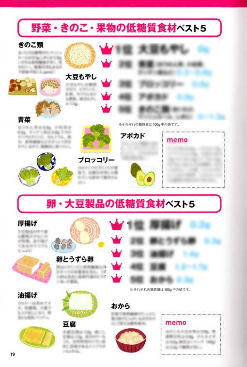 食べ物イラスト,料理イラスト,食材イラスト,新星出版社 書籍「糖質オフのやせる作りおき」イラスト