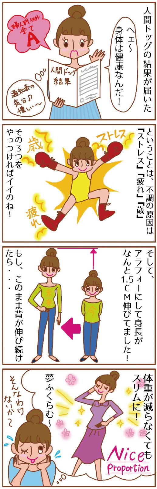 WEB @cosume BeautySpecialist「11人間ドッグの結果報告♪」コラムマンガ,イラストルポ,ルポマンガ,体験漫画