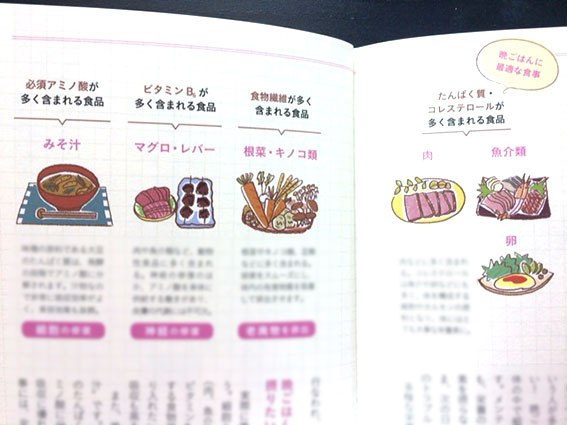 日本文芸社発刊「小顔リンパストレッチ」健康イラスト,女性イラスト,食べ物イラスト