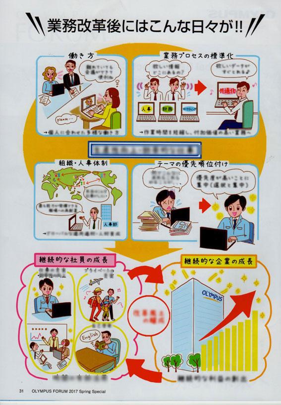 社内報「Forum」特集イラスト,ビジネスイラスト,図解イラスト
