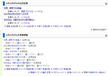 ブログ村 記事ランキング1位!