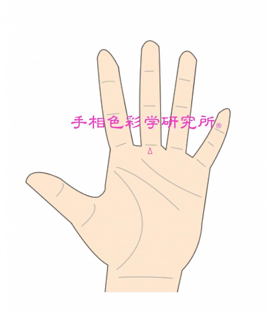 手相色彩学研究所®