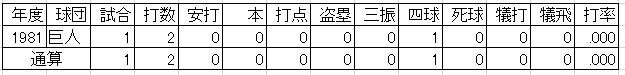 yamamotokoji