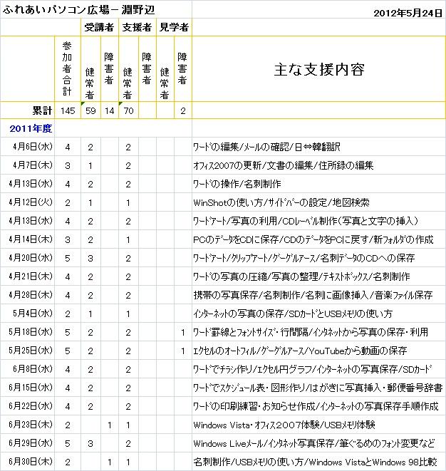 2011淵野辺4-6