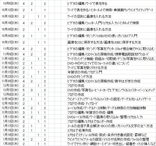 2011淵野辺10-1