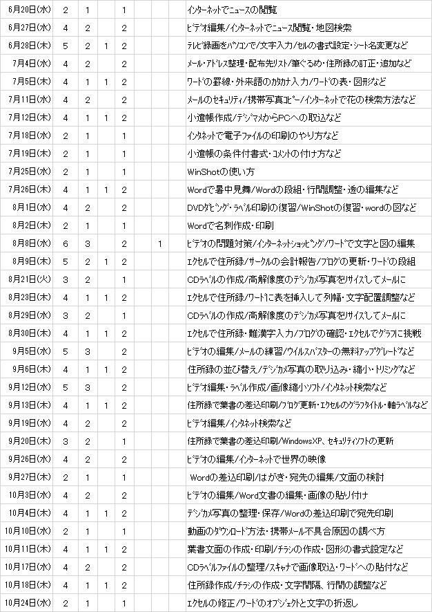 淵野辺2013.3.4-2