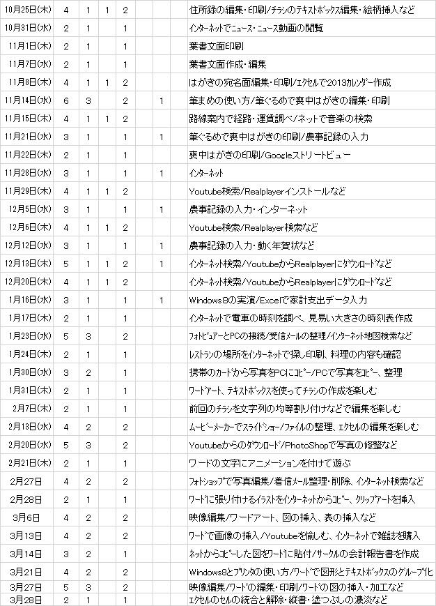 淵野辺2013.3.4-3