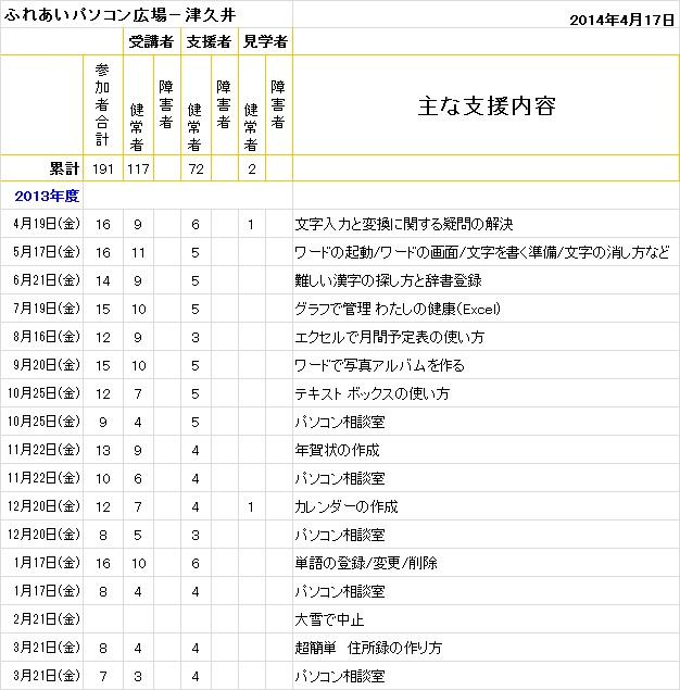 2014.04.17津久井