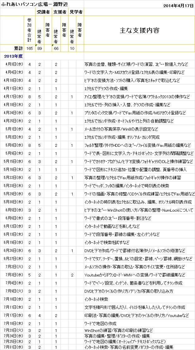 2014.04.17淵野辺-1