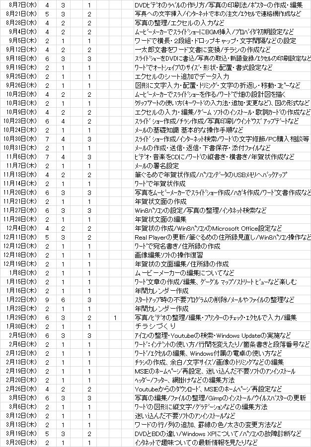 2014.04.17淵野辺-2