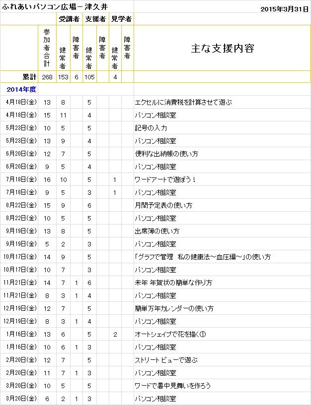 2015.03.31津久井