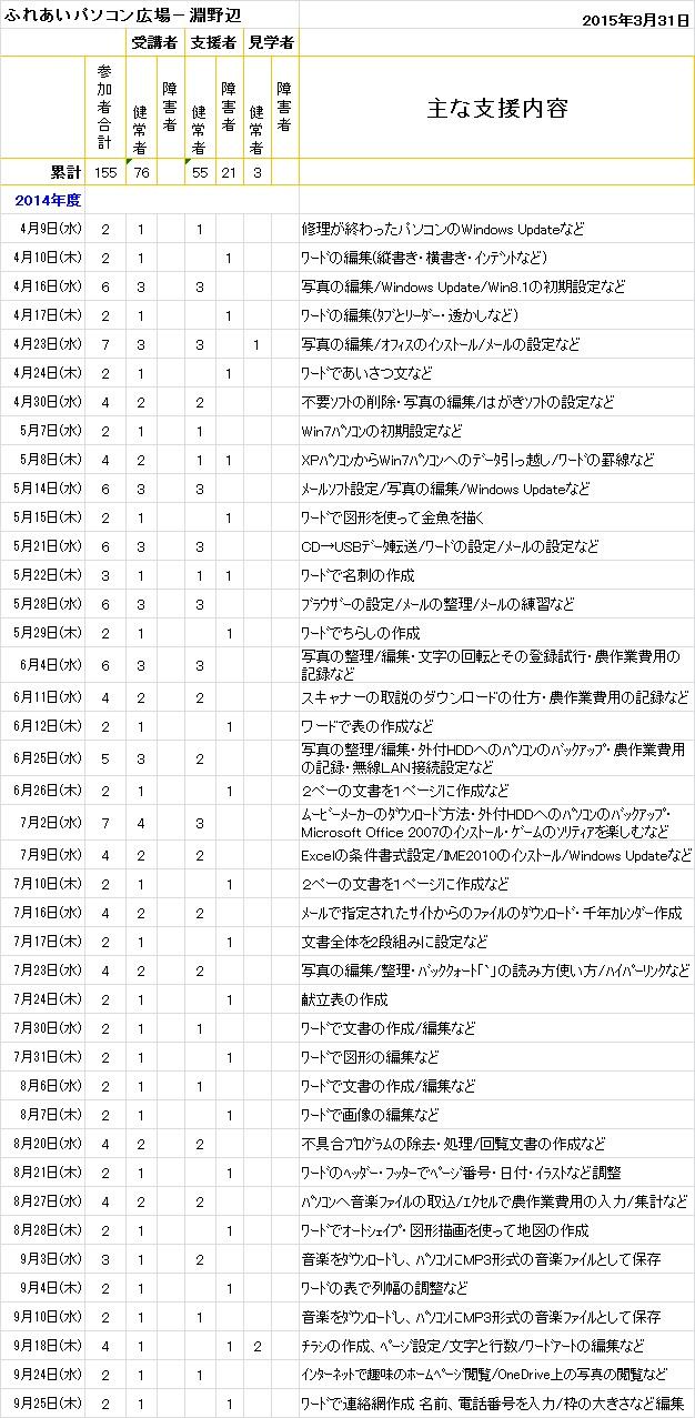 2015.03.31淵野辺-1