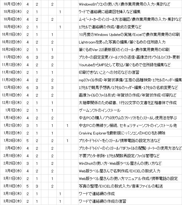 2015.03.31淵野辺-2