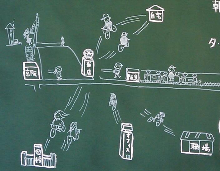 サイクルシェア利用イメージ図