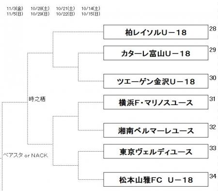 Jユース2017横浜M戦-2.JPG