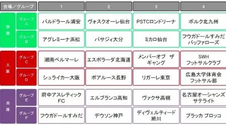 全日本フットサル-3.JPG