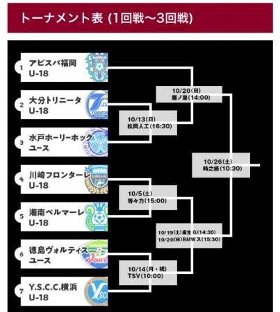 U-18 Jユースカップ川崎戦-1.jpg
