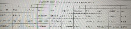 U-18 関東クラブユース-4.JPG