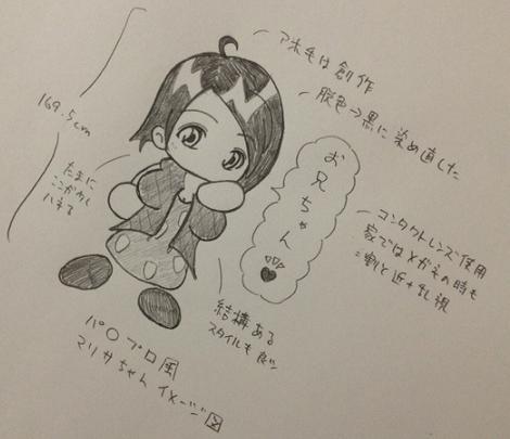 マリサちゃんイメージ図