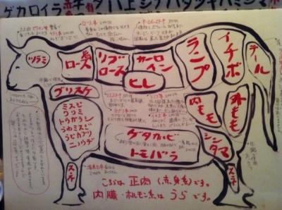 牛肉部位の図