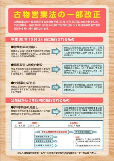 古物営業法改正02