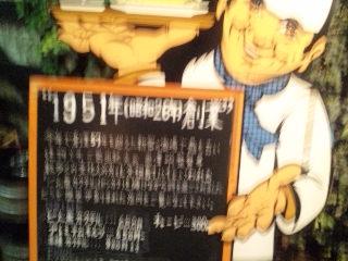 新宿 居酒屋 どん底「看板」