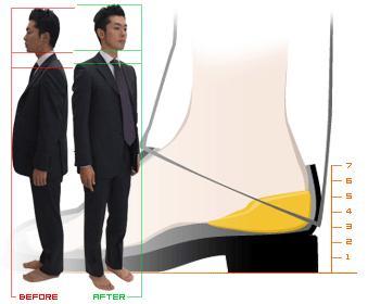 身長を高くしたい?脚を長くしたい?「ハーフエッグ」 これをあなたのお気に入りの靴に入れるだけで、背が高くなります!柔らかすぎず、硬すぎず、心地よい履き心地です!