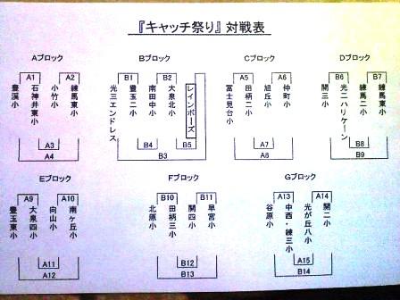 祭り対戦表