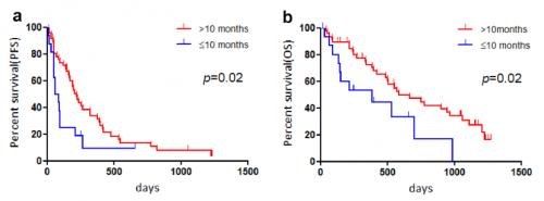 肺癌, アファチニブ, ジオトリフ, EGFR
