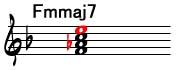fmmaj7